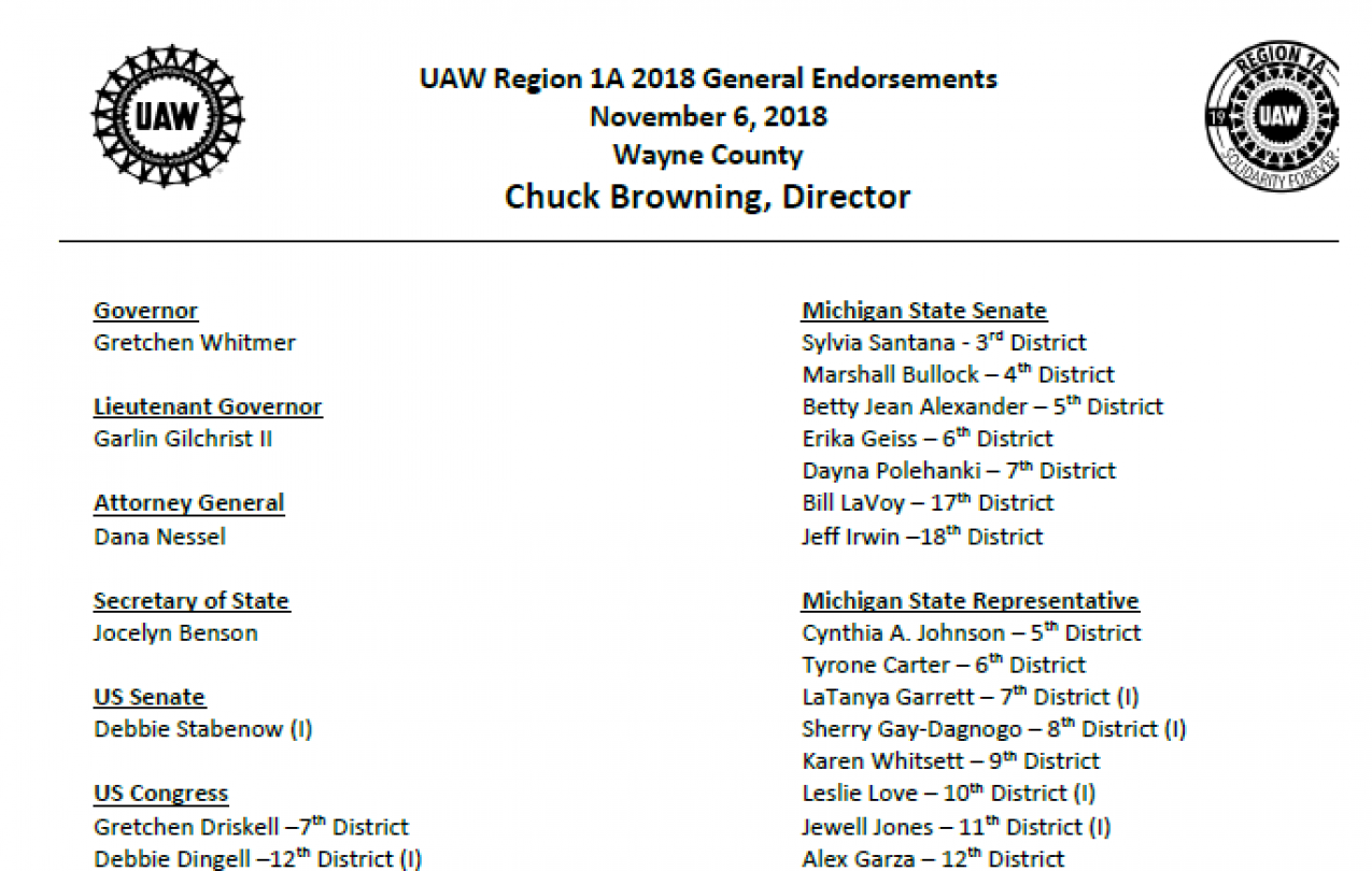 Blog | Page 2 | UAW Local 163